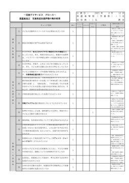 評価集計結果(児発・保護者向け)2020のサムネイル